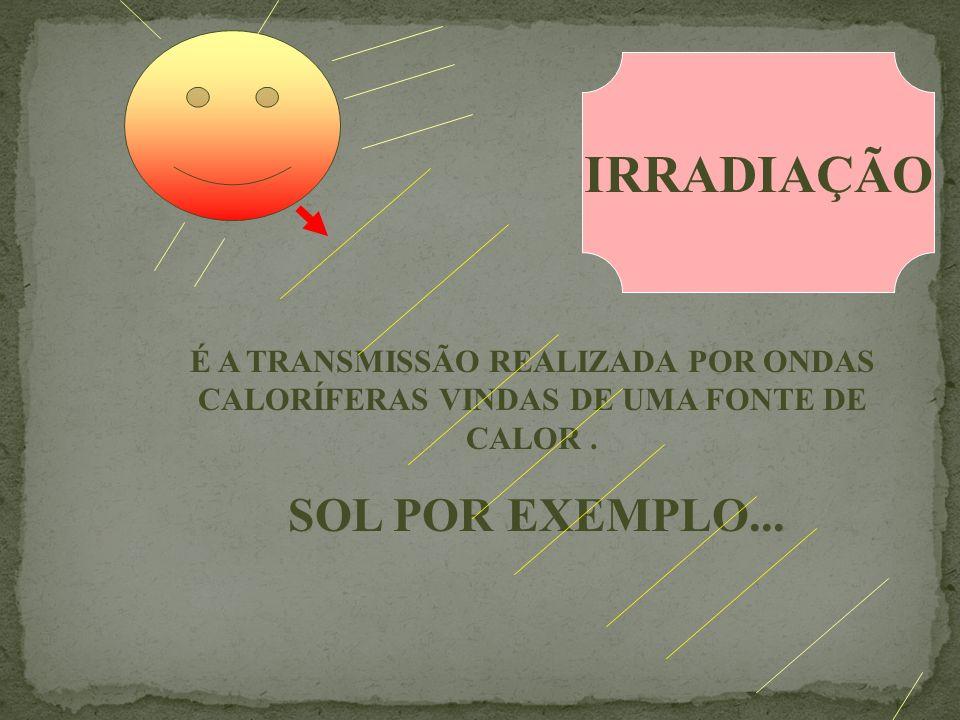 IRRADIAÇÃO É A TRANSMISSÃO REALIZADA POR ONDAS CALORÍFERAS VINDAS DE UMA FONTE DE CALOR .