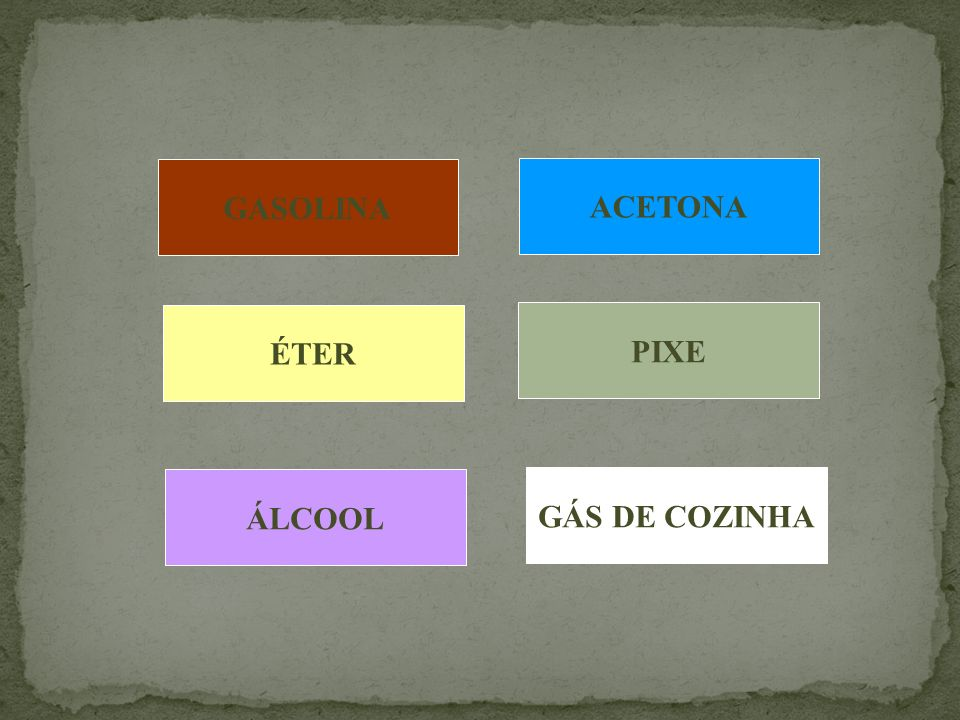 GASOLINA ACETONA ÉTER PIXE ÁLCOOL GÁS DE COZINHA
