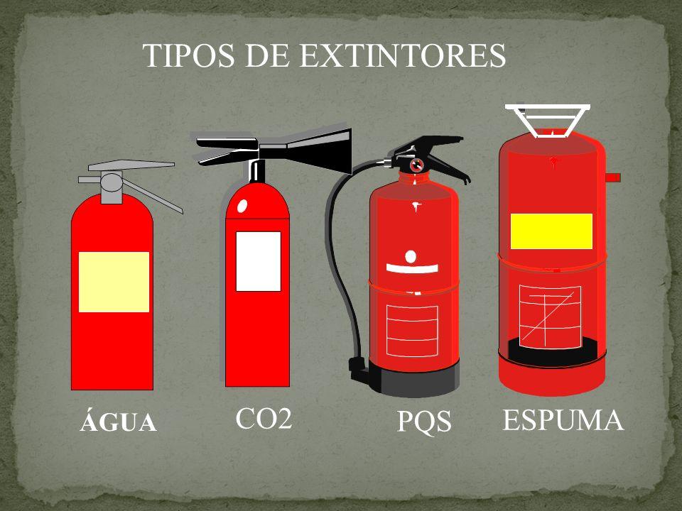 TIPOS DE EXTINTORES CO2 ÁGUA PQS ESPUMA