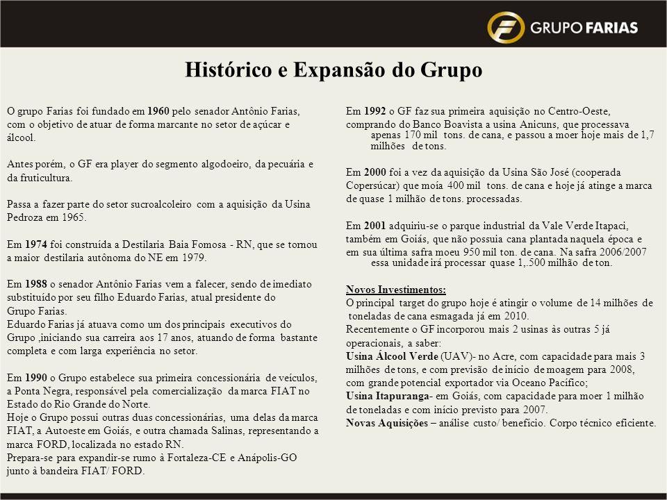 Histórico e Expansão do Grupo