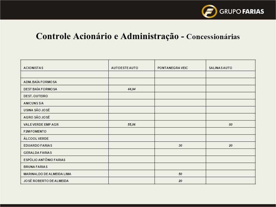 Controle Acionário e Administração - Concessionárias
