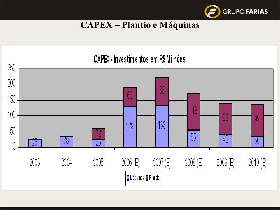 CAPEX – Plantio e Máquinas