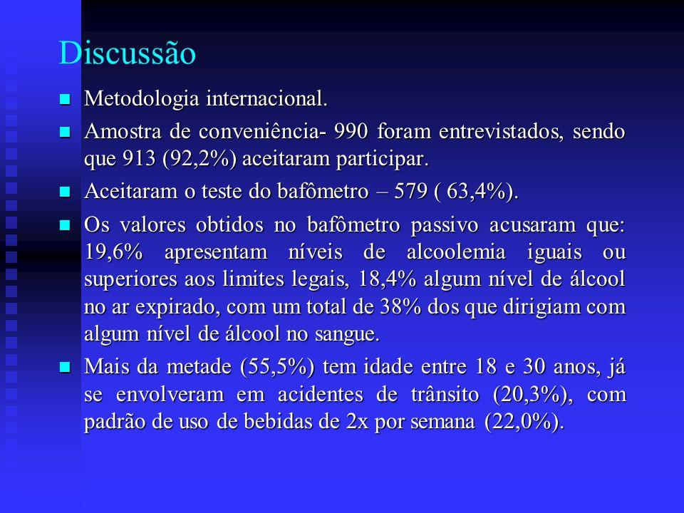 Discussão Metodologia internacional.