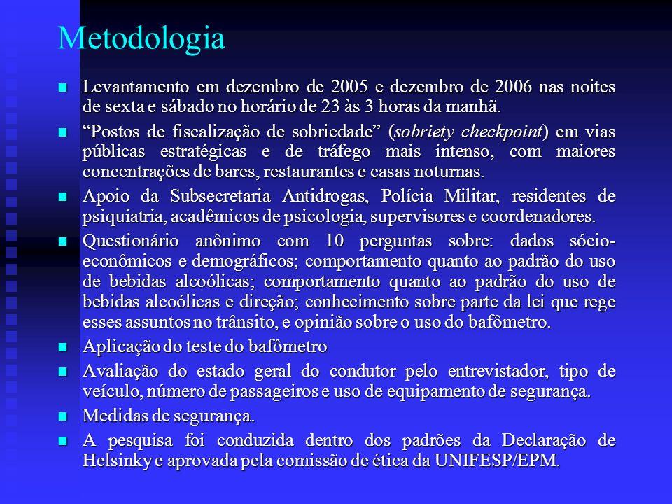 Metodologia Levantamento em dezembro de 2005 e dezembro de 2006 nas noites de sexta e sábado no horário de 23 às 3 horas da manhã.