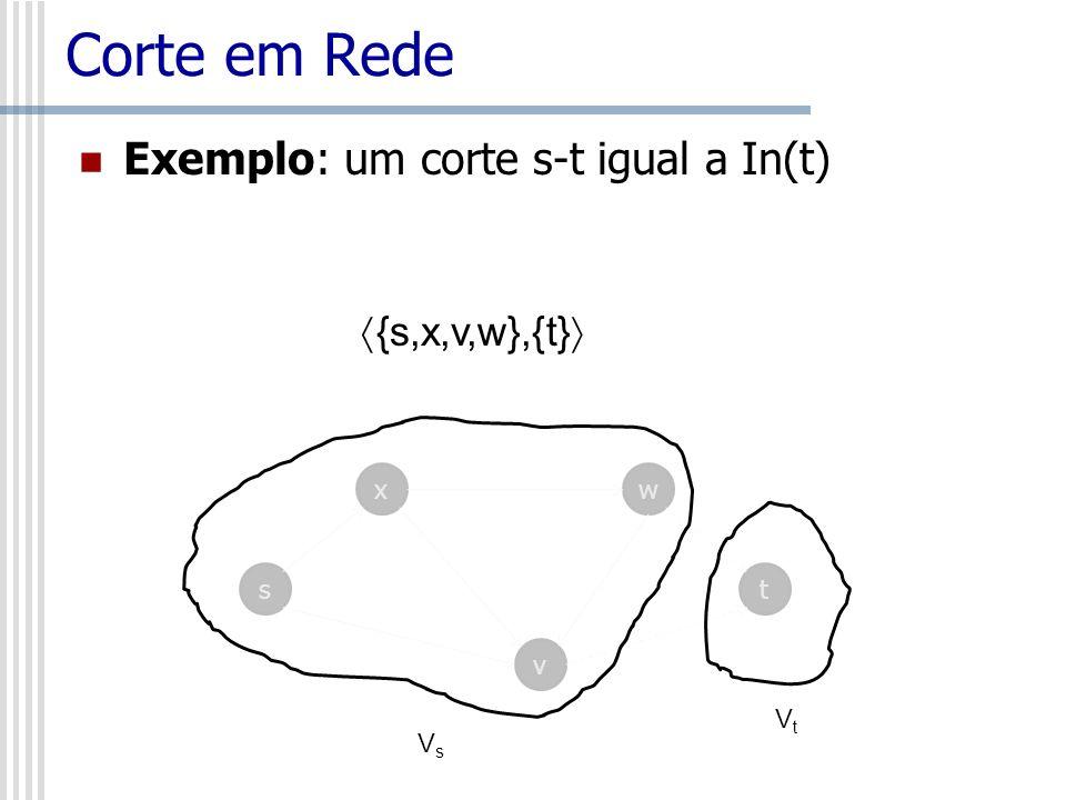 Corte em Rede Exemplo: um corte s-t igual a In(t) {s,x,v,w},{t} x w