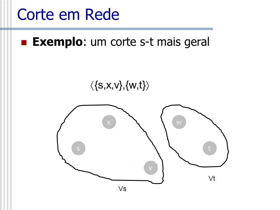 Corte em Rede Exemplo: um corte s-t mais geral {s,x,v},{w,t} x w s t