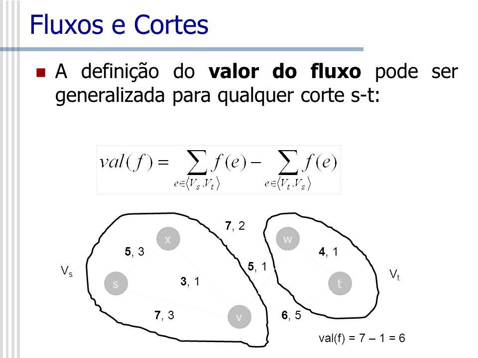 Fluxos e Cortes A definição do valor do fluxo pode ser generalizada para qualquer corte s-t: 7, 2.