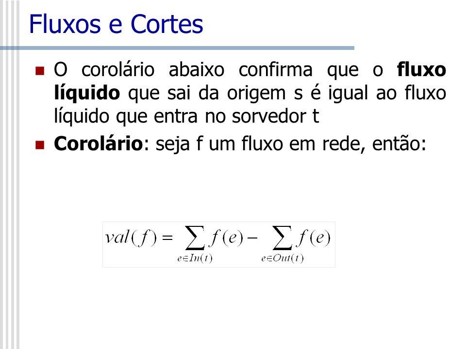 Fluxos e Cortes O corolário abaixo confirma que o fluxo líquido que sai da origem s é igual ao fluxo líquido que entra no sorvedor t.