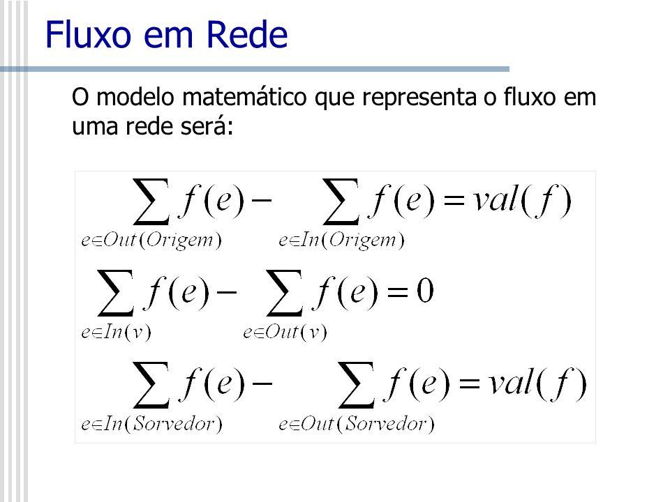 Fluxo em Rede O modelo matemático que representa o fluxo em uma rede será: