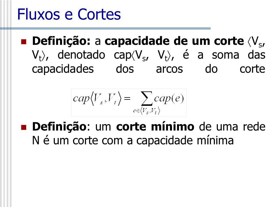 Fluxos e Cortes Definição: a capacidade de um corte Vs, Vt, denotado capVs, Vt, é a soma das capacidades dos arcos do corte.