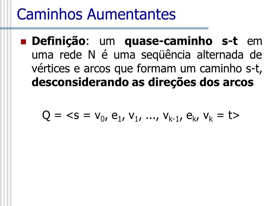 Q = <s = v0, e1, v1, ..., vk-1, ek, vk = t>