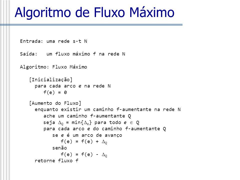 Algoritmo de Fluxo Máximo