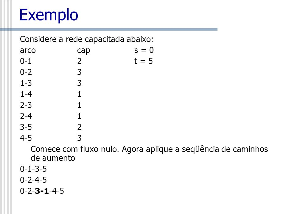 Exemplo Considere a rede capacitada abaixo: arco cap s = 0 0-1 2 t = 5