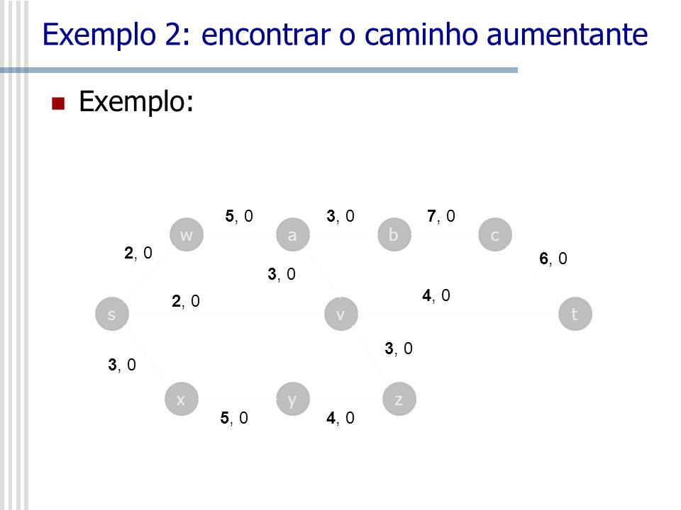 Exemplo 2: encontrar o caminho aumentante