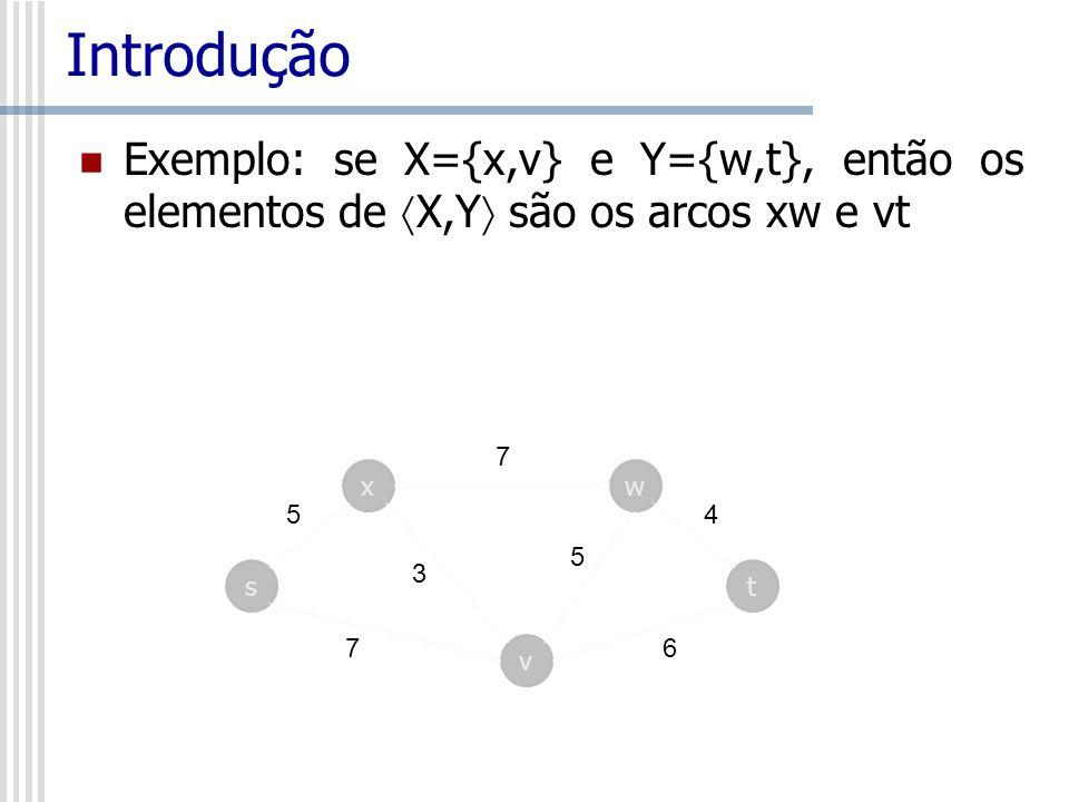 Introdução Exemplo: se X={x,v} e Y={w,t}, então os elementos de X,Y são os arcos xw e vt. 7. x.