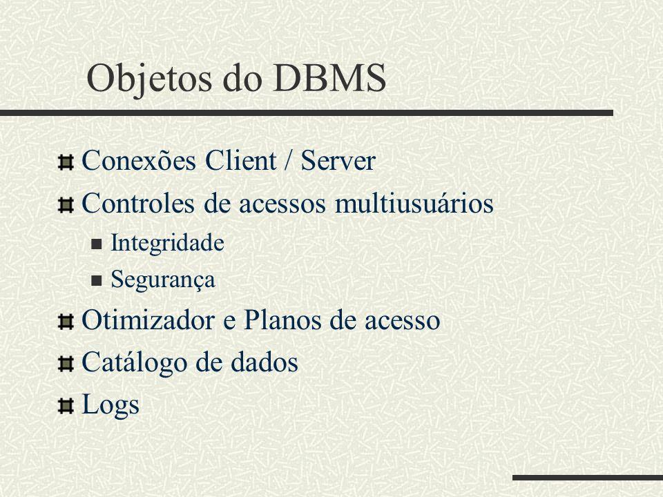 Objetos do DBMS Conexões Client / Server