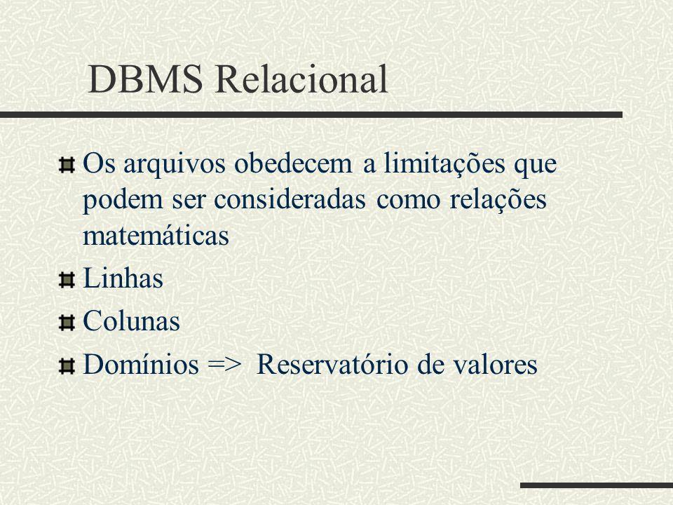 DBMS Relacional Os arquivos obedecem a limitações que podem ser consideradas como relações matemáticas.