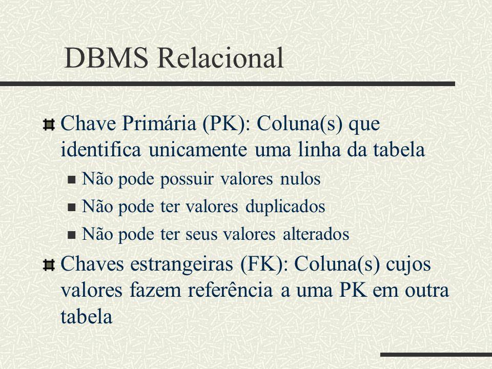 DBMS Relacional Chave Primária (PK): Coluna(s) que identifica unicamente uma linha da tabela. Não pode possuir valores nulos.