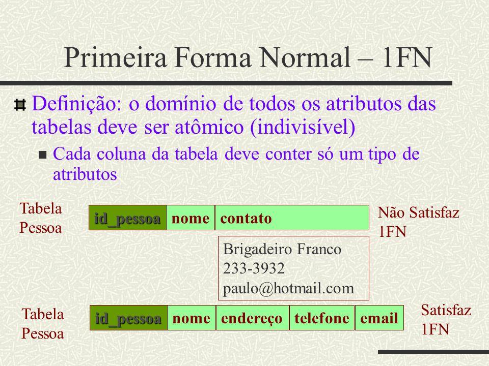 Primeira Forma Normal – 1FN