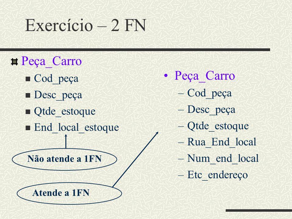 Exercício – 2 FN Peça_Carro Peça_Carro Cod_peça Desc_peça Cod_peça