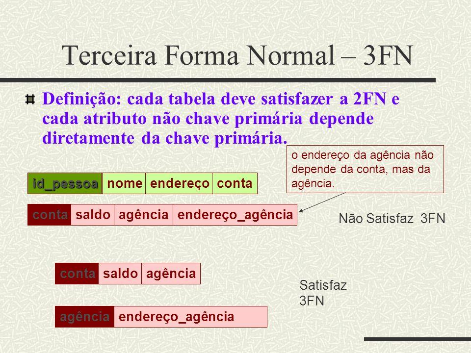 Terceira Forma Normal – 3FN