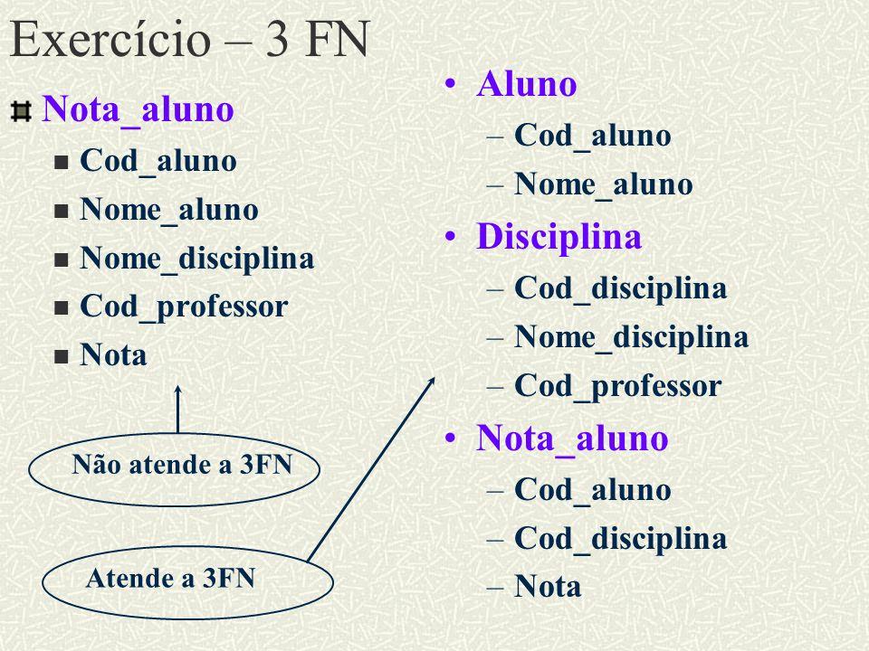 Exercício – 3 FN Aluno Nota_aluno Disciplina Nota_aluno Cod_aluno