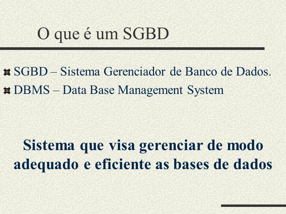 O que é um SGBD SGBD – Sistema Gerenciador de Banco de Dados. DBMS – Data Base Management System.