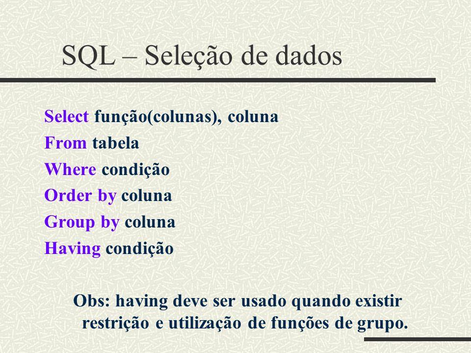 SQL – Seleção de dados Select função(colunas), coluna From tabela