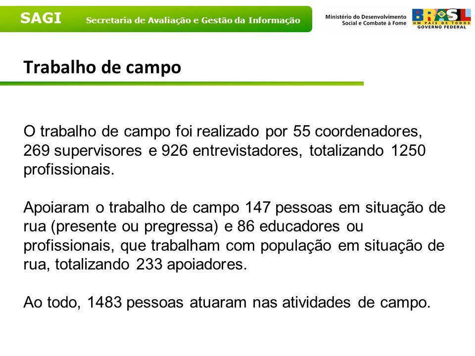 Trabalho de campoO trabalho de campo foi realizado por 55 coordenadores, 269 supervisores e 926 entrevistadores, totalizando 1250 profissionais.
