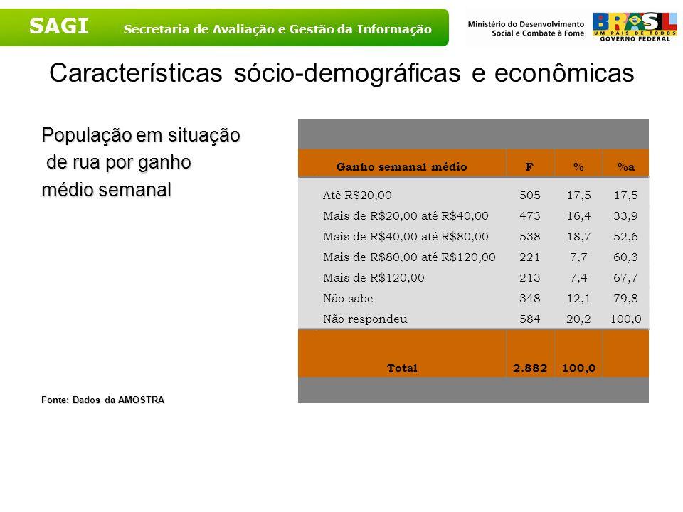 Características sócio-demográficas e econômicas