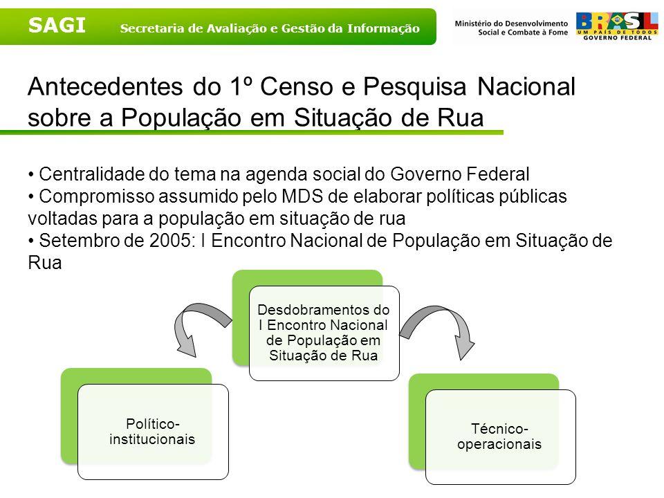Antecedentes do 1º Censo e Pesquisa Nacional sobre a População em Situação de Rua