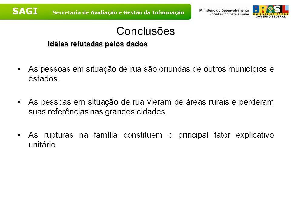 ConclusõesIdéias refutadas pelos dados. As pessoas em situação de rua são oriundas de outros municípios e estados.