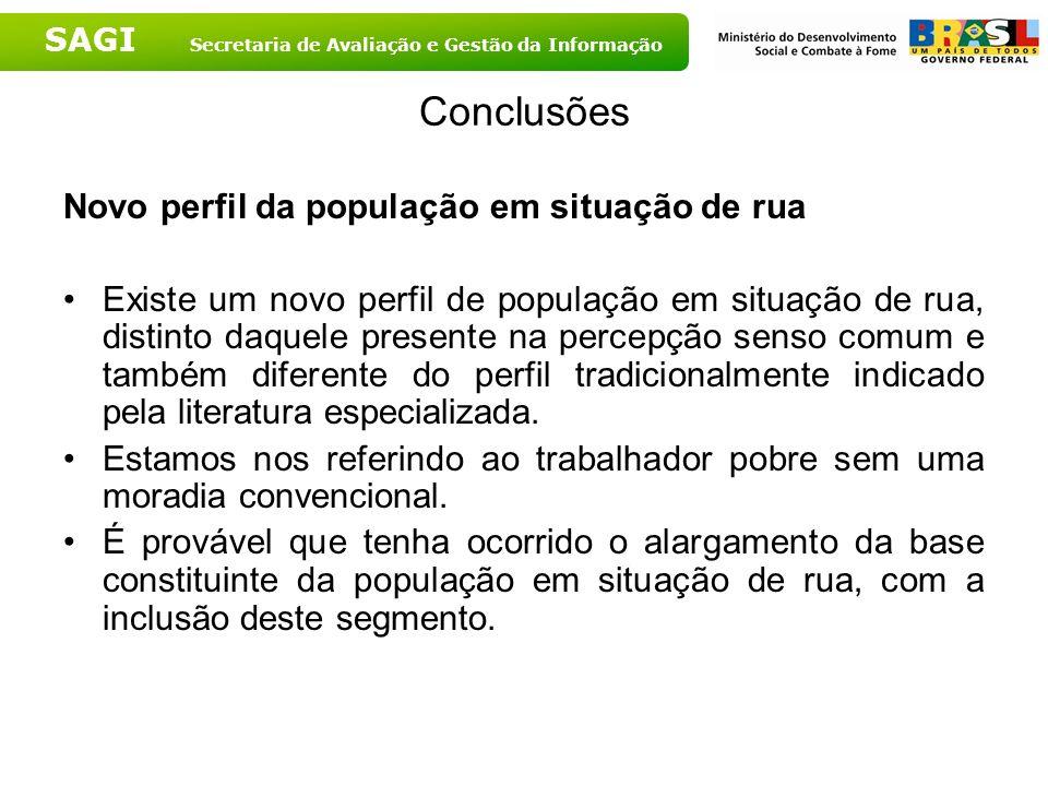 Conclusões Novo perfil da população em situação de rua