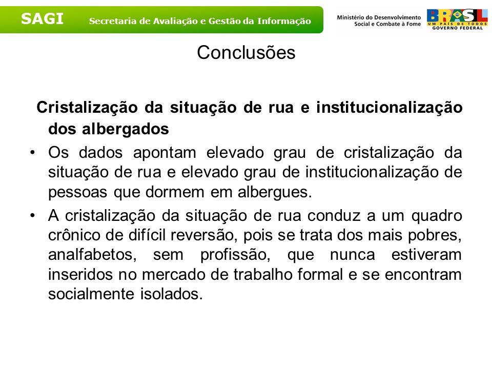 Cristalização da situação de rua e institucionalização dos albergados