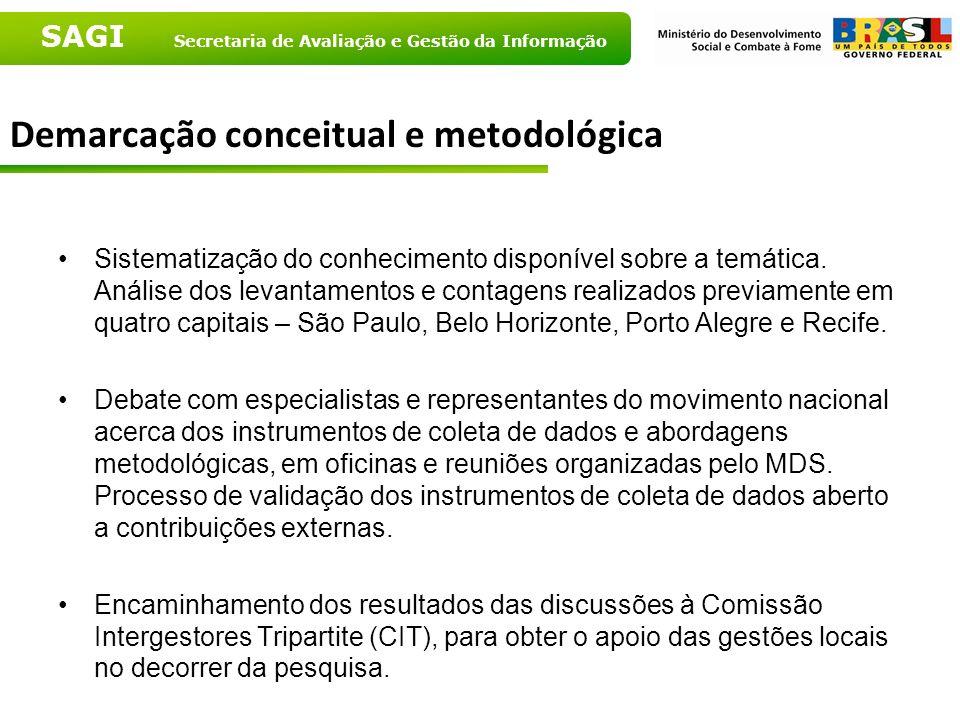 Demarcação conceitual e metodológica