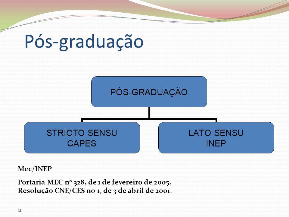 Pós-graduação Mec/INEP Portaria MEC nº 328, de 1 de fevereiro de 2005.