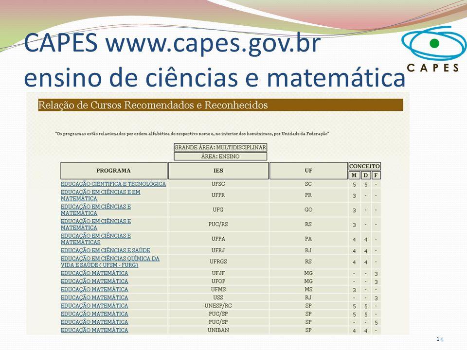 CAPES www.capes.gov.br ensino de ciências e matemática
