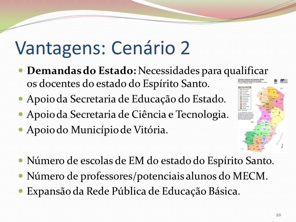 Vantagens: Cenário 2 Demandas do Estado: Necessidades para qualificar os docentes do estado do Espírito Santo.