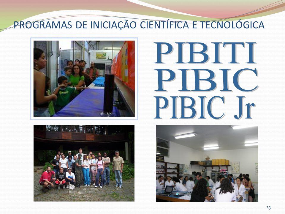 PROGRAMAS DE INICIAÇÃO CIENTÍFICA E TECNOLÓGICA