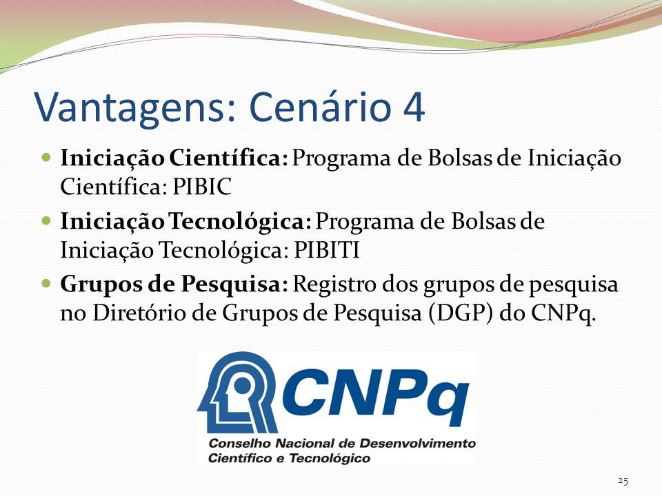 Vantagens: Cenário 4 Iniciação Científica: Programa de Bolsas de Iniciação Científica: PIBIC.