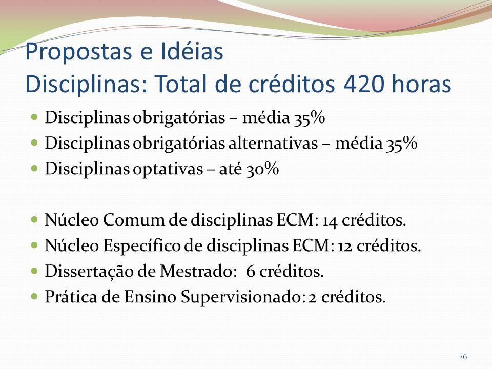 Propostas e Idéias Disciplinas: Total de créditos 420 horas