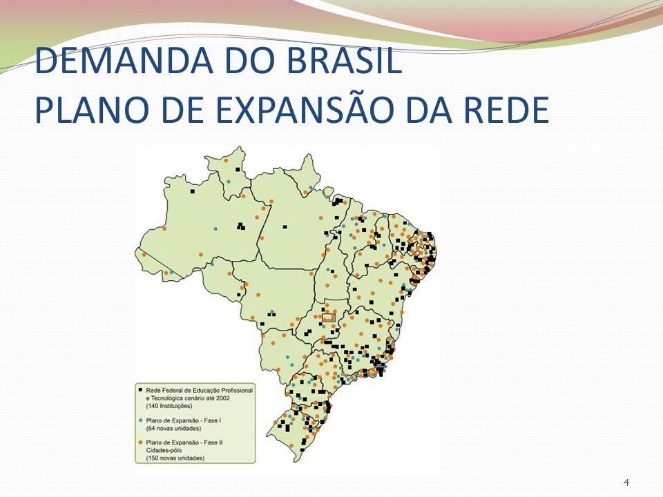 DEMANDA DO BRASIL PLANO DE EXPANSÃO DA REDE