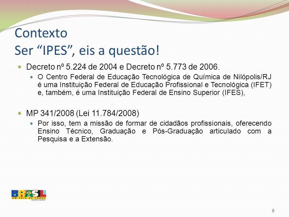 Contexto Ser IPES , eis a questão!