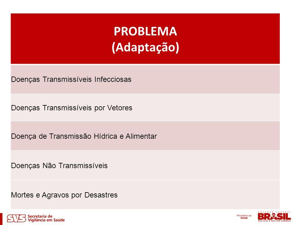 PROBLEMA (Adaptação) Doenças Transmissíveis Infecciosas