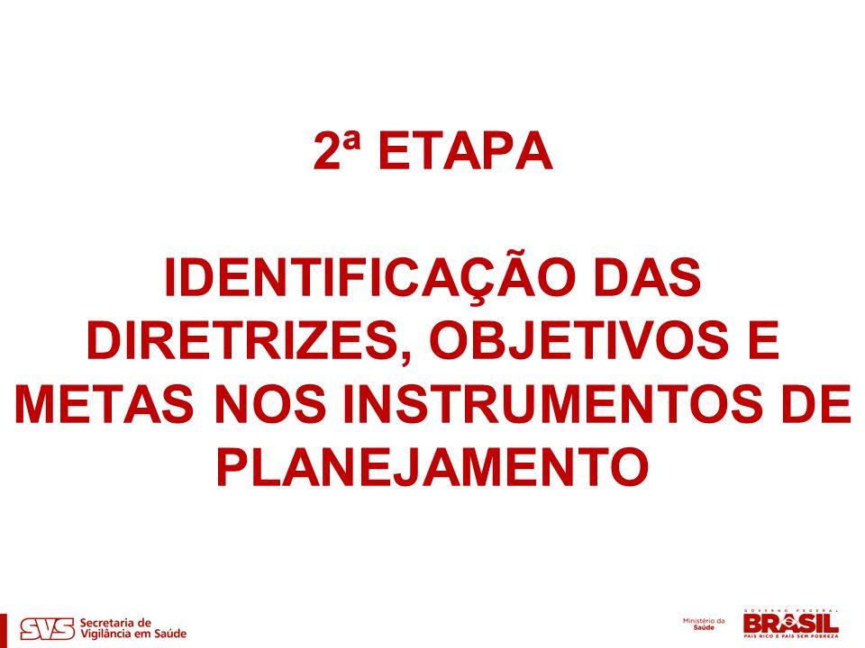 2ª ETAPA IDENTIFICAÇÃO DAS DIRETRIZES, OBJETIVOS E METAS NOS INSTRUMENTOS DE PLANEJAMENTO