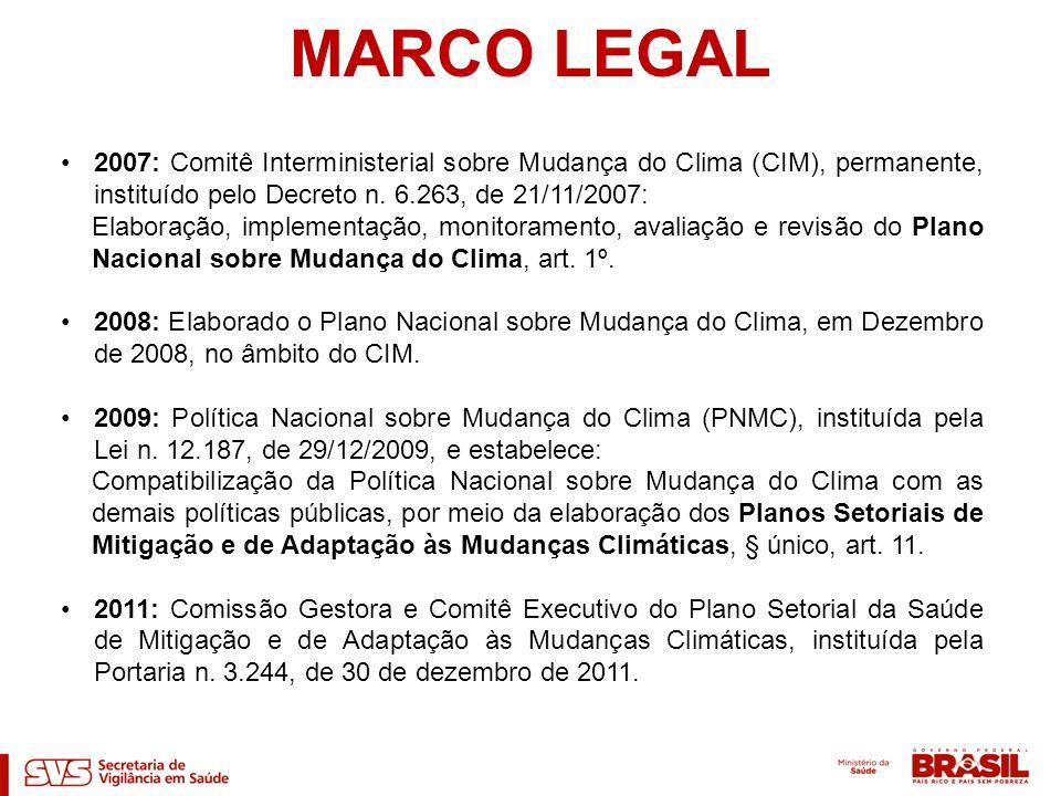 MARCO LEGAL2007: Comitê Interministerial sobre Mudança do Clima (CIM), permanente, instituído pelo Decreto n. 6.263, de 21/11/2007: