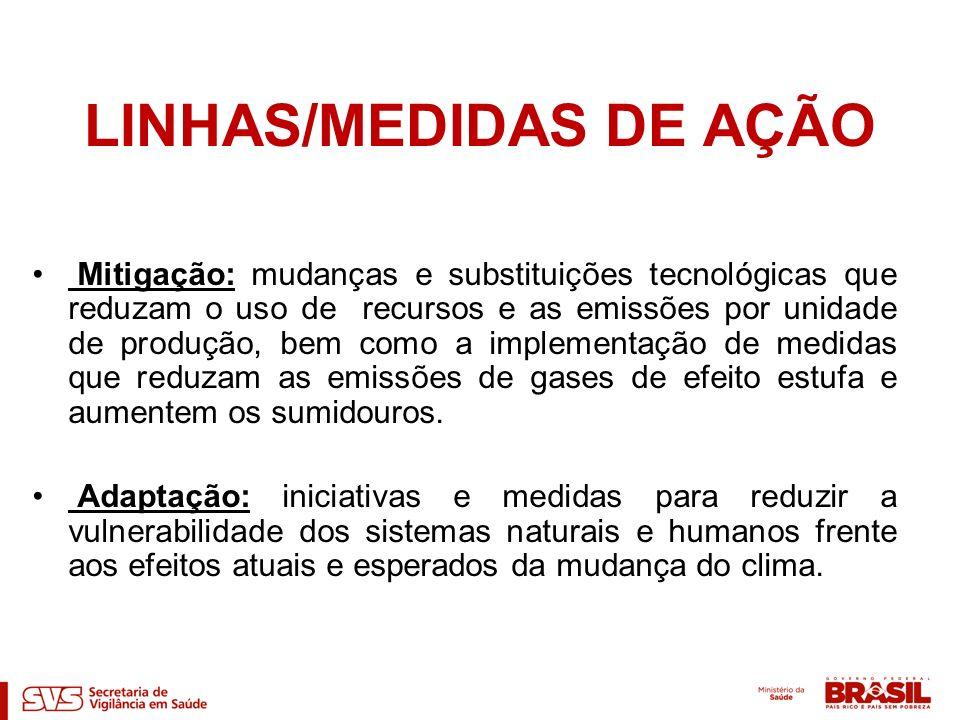 LINHAS/MEDIDAS DE AÇÃO