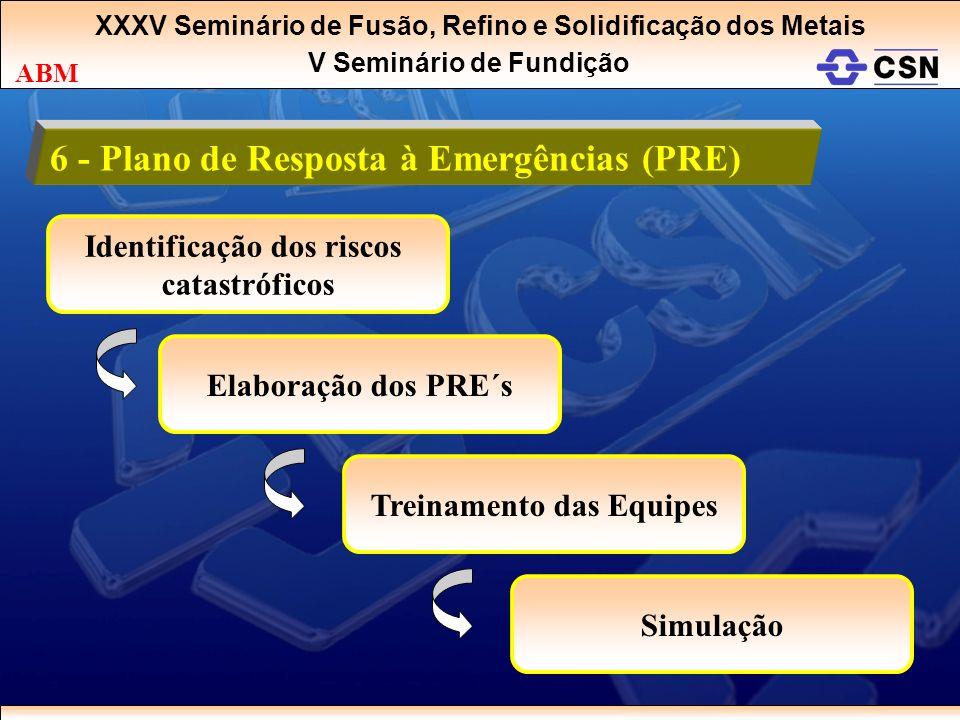 6 - Plano de Resposta à Emergências (PRE)
