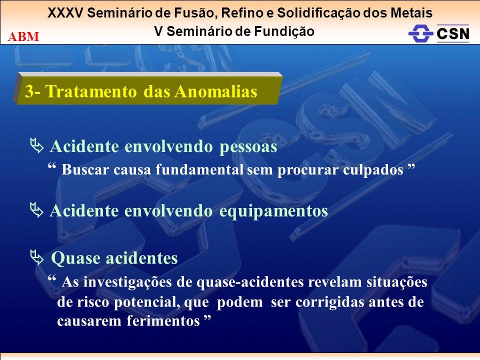 3- Tratamento das Anomalias
