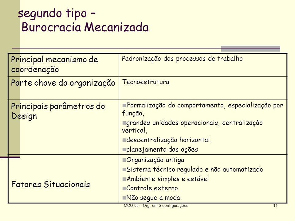 segundo tipo – Burocracia Mecanizada
